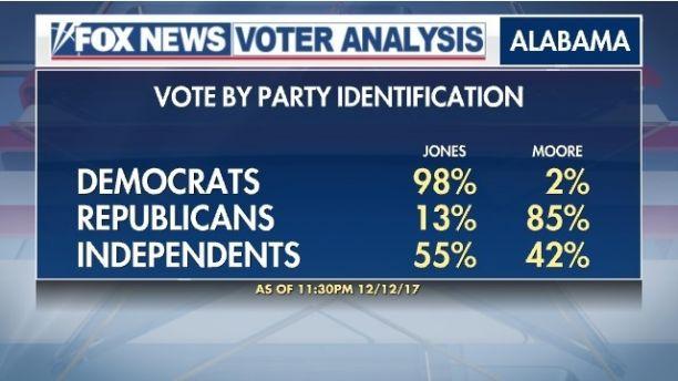 voterdata4