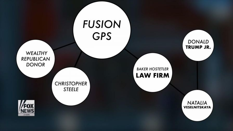Opposition research firm Fusion GPS has been in the spotlight following Donald Trump Jr's meeting with Russian lawyer Natalia Veselnitskaya. How are they connected?