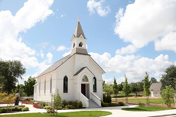 Church Insurance Coverage